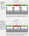 Leica24mpmaxcmosissensor_2